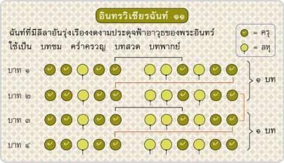 indharavichien11 (1)