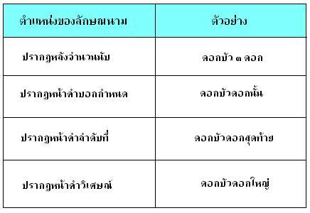ลักษณนาม1