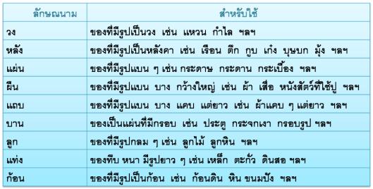 ลักษณนาม2